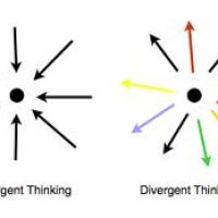 TED Talk on Divergent Thinking and Modern Education...