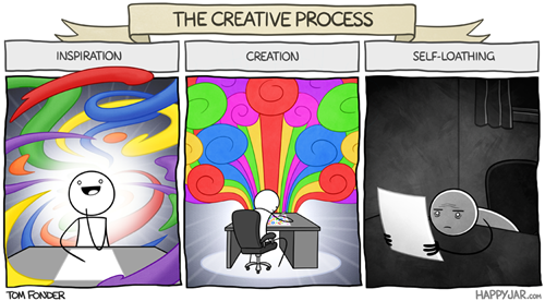 On Being Creative (6/6)