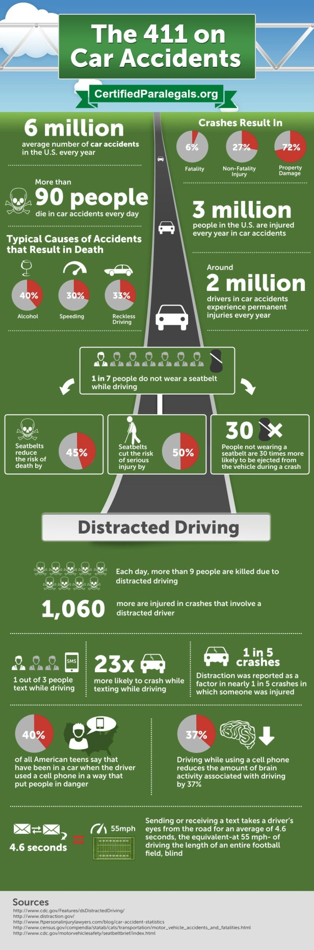 car-accidents-infographic.jpg